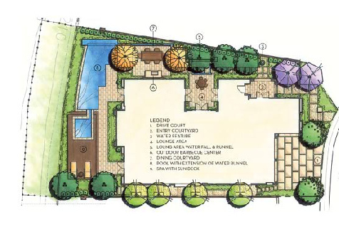 Plan Your Landscape Design On A Budget